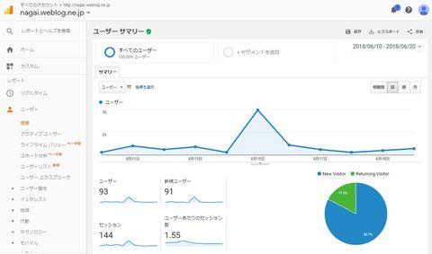 ブログアクセス解析状況201806.JPG